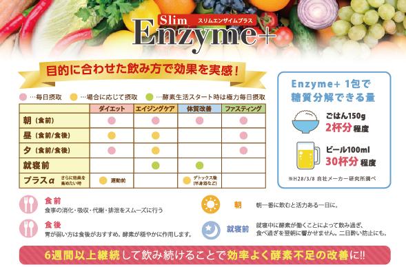 Slim Enzyme+効果的な飲み方